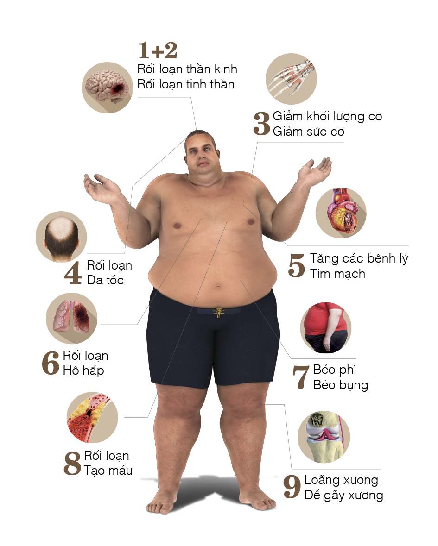 Những triệu chứng mãn dục ở đàn ông